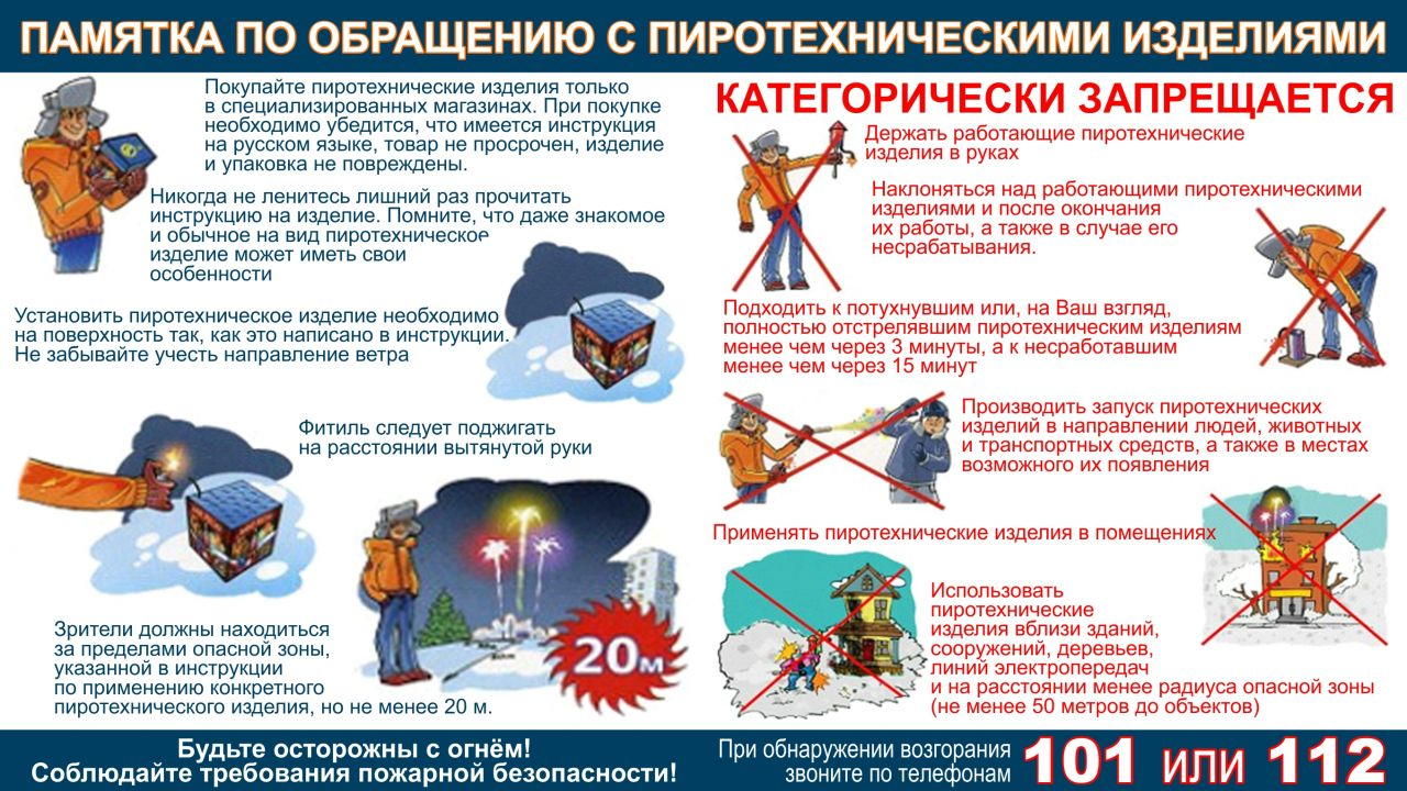 Плакат правила использования пиротехники